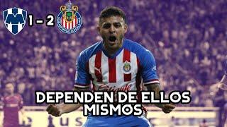 🚨Monterrey 1-2 Chivas Jornada 12 Guardianes 2021 Liga MX | Rayados 1-2 Chivas