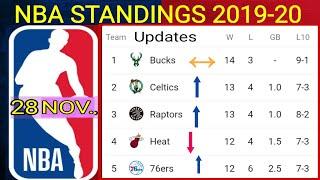 NBA standings 2019-20 | NBA standings today | NBA standing 2019 | standing NBA 2019 |Lakers standing