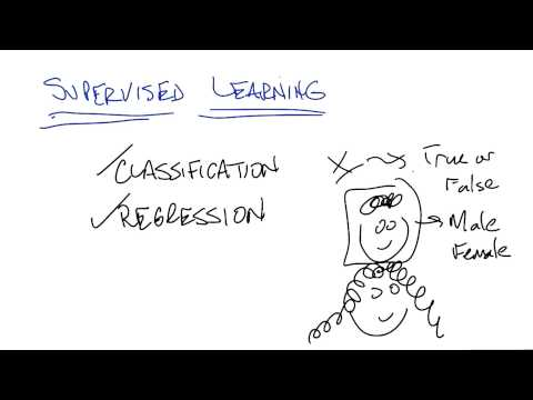Difference between Classification and Regression - Georgia Tech - Machine Learning
