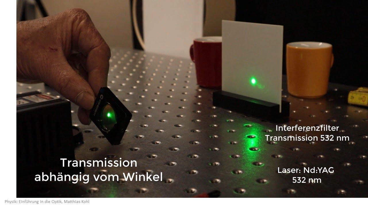 Optische Interferenzfilter, Physik Optik Experiment