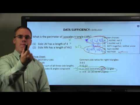Online GMAT Classes With Veritas Prep, Lesson 1: High Level Overview Of The GMAT