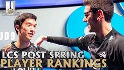 #LCS Post Spring Split Player Rankings | 2020 Lolesports