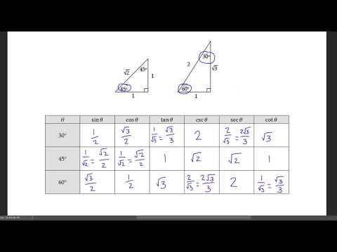 5.2 - Evaluating Trigonometric Ratios For Special Angles