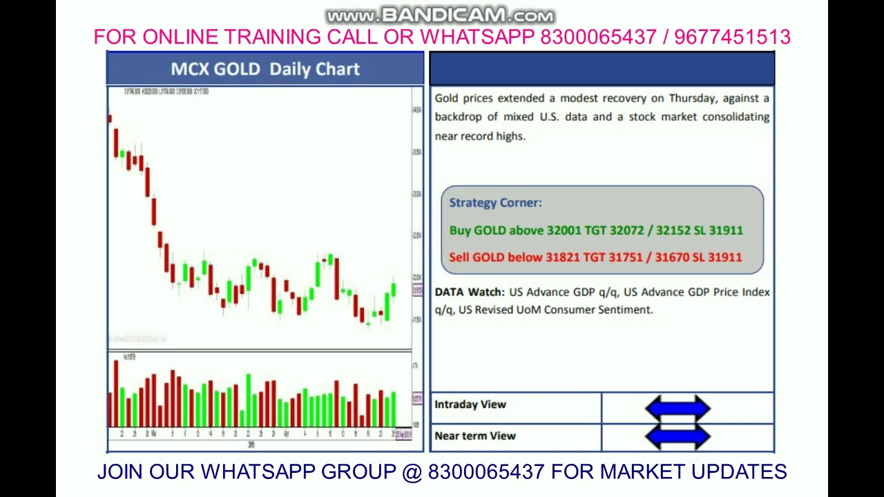 26TH APRIL COMMODITY BUY/SELL LEVELS| COMMODITY TRADING IN TAMIL