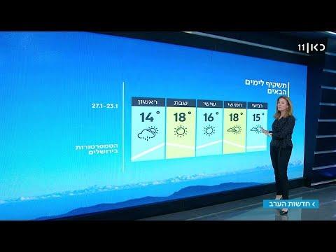 התחזית: התחממות ניכרת בהמשך השבוע