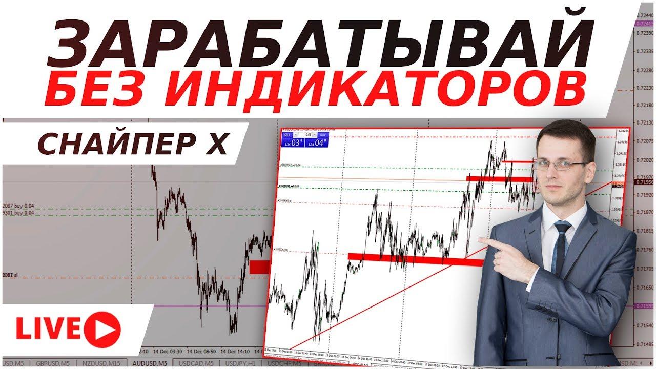 Стратегия Снайпер X, как торговать без индикаторов