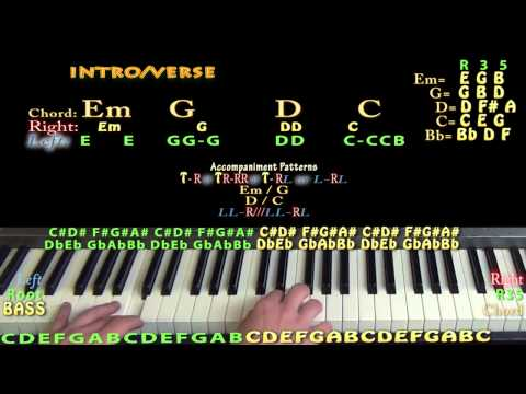 Polly (Nirvana) Easy Piano Lesson How to Play Tutorial