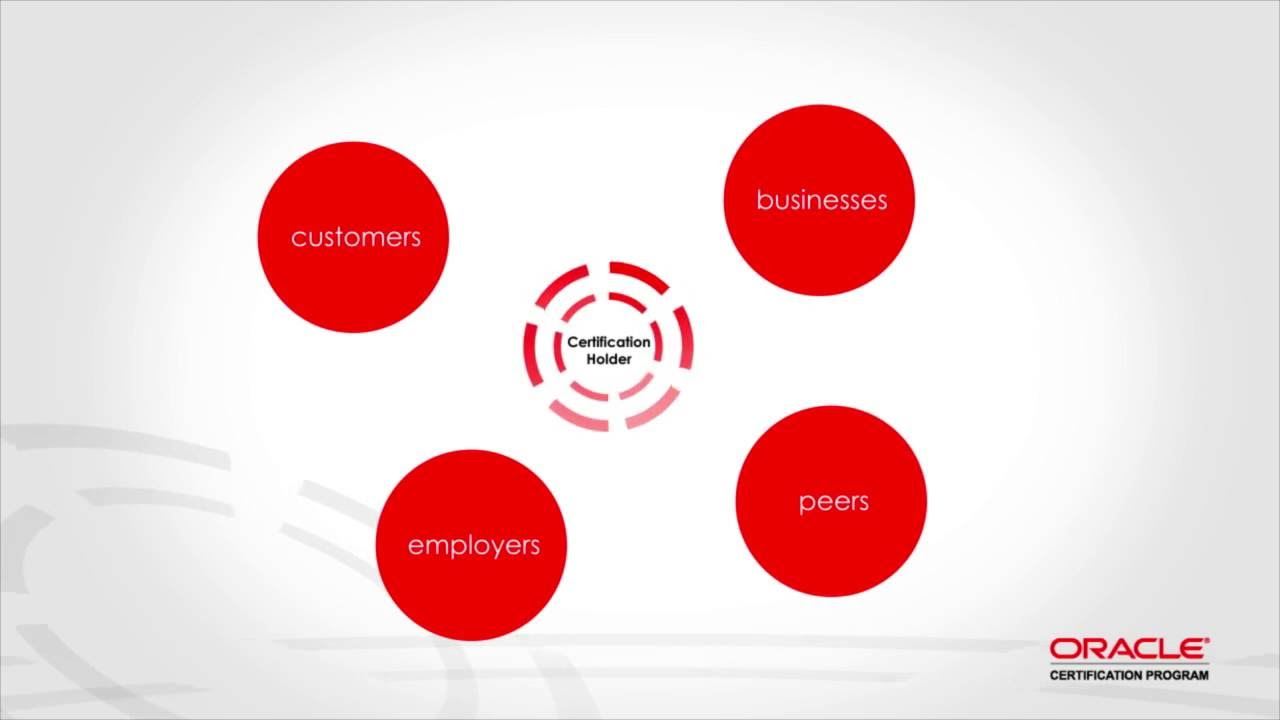 Oracle Certification 101 What Is Oracle Certification Youtube