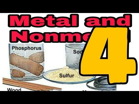 Reaction Of Metal With Acid Hydrochloric Acid Sulphuric Acid