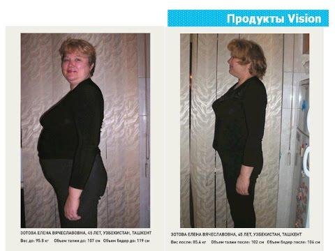 Быстрая и эффективная диета: эффективные диеты. / здоровье и.