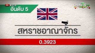Thairath TV : จัดอันดับแสนยานุภาพกองทัพไทย 1/1/2558