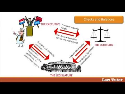 Indian Constitution for Dummies - Separation of Powers