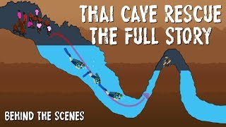 Thai cave rescue. Full story in 2D animation, including behind the scenes.