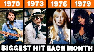 Most Popular Song Each Month in the 70s