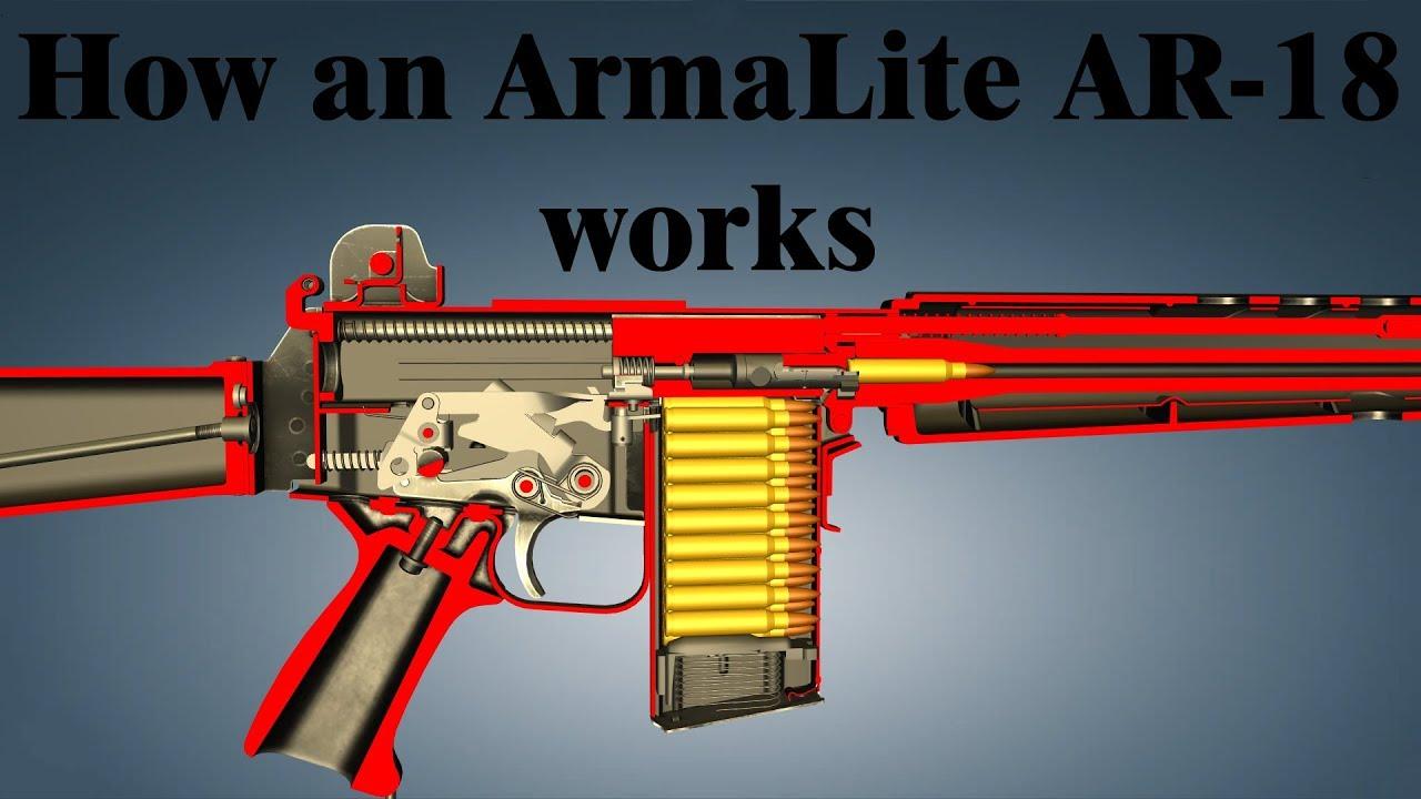 How an ArmaLite AR-18 works