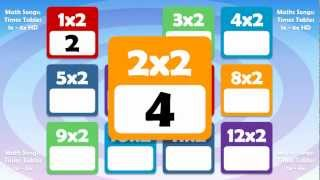 2 Times Table Math Song Count Up By 2s!