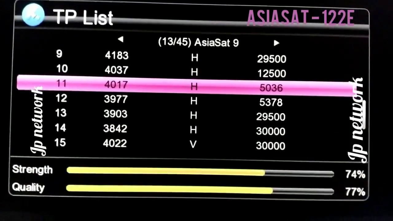 Asiasat 9 - 122E - Frequency and Signal details