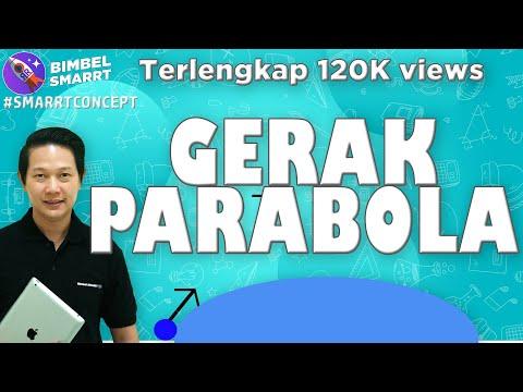 gerak-parabola---soal-latihan-(bagian-1)---fisika10(kursus-online-rp9.900-per-bulan-:-cek-deskripsi)