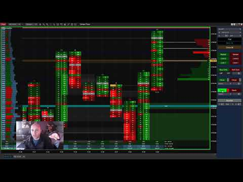 Automated Stacked Imbalance Order Flow Trading In NinjaTrader 8
