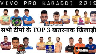 PRO KABADDI 2019: TOP 3 PLAYER FROM EVERY TEAM. har team ke 3 best Player..
