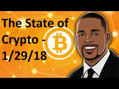 State of Crypto Currency - Risk Everywhere!