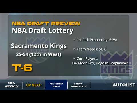 2018 NBA Draft: Final Lottery Standings
