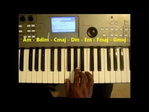 Piano Chords In The Key Of A Minor Am Amin Youtube