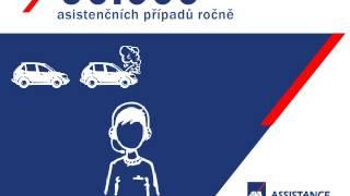 Cestovní pojištění AXA Assistance CZ - 90.000 asistenčních případů ročně