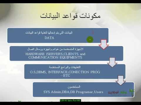 MS Access 2007 م/ محمد مصطفى