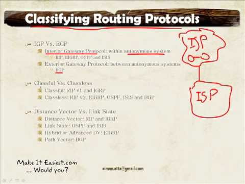arabic-ccnp-route-course-lesson-2:-routing-review-and-lab-introduction-3/3