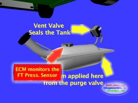 Fuel Tank Pressure Sensor - YouTube