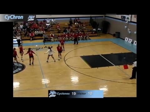 Pueblo West High School Girls Volleyball Vs. Centennial