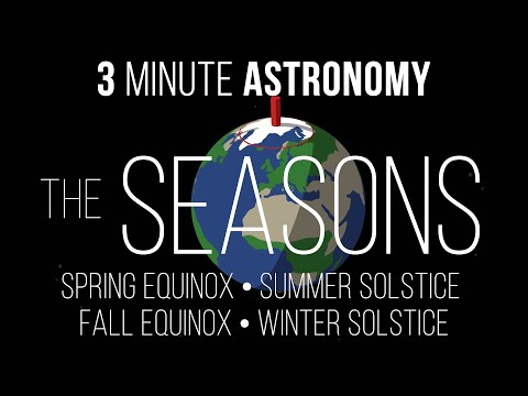 The Seasons 2019 - Spring Equinox - Summer Solstice - Fall Equinox - Winter Solstice - Astronomy