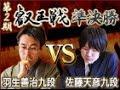 【将棋実況Live76】叡王戦(羽生九段 VS 天彦九段)をみんなで見る!【2016/11/14】