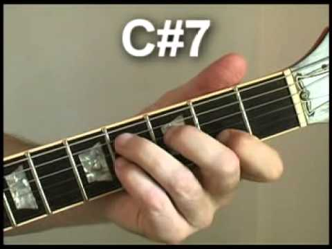 Songwriting Guitar Chords in the Key \