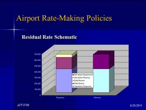 Introduction to Airport Economics
