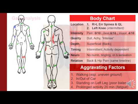 Clinical Case Presentation - The Post Oncology Patient