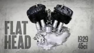 Une brève évolution du son du moteur Harley Davidson