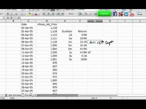 Company Stock Price Movement
