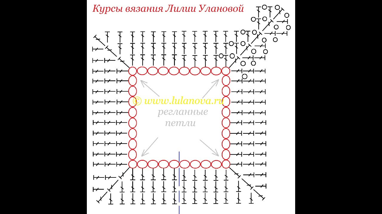 Схема реглана крючком от горловины