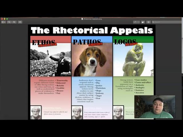 Aristotle's Rhetorical Appeals