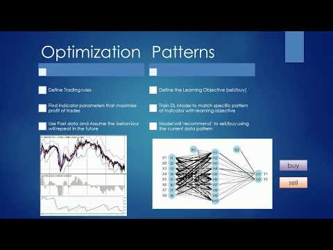 Optimization vs Pattern Recognition in Algorithmic Trading