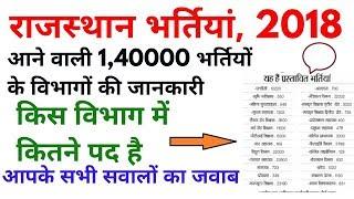 Rajasthan recruitment 2018   आने वाली 1,40000 भर्तियो के विभाग वर्गीकरण    govt jobs in rajasthan