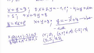 Урок №1 Поняття рівняння з двома змінними  Лінійне рівняння з двома змінними