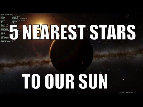 5 NEAREST STARS TO THE SUN - Space Engine