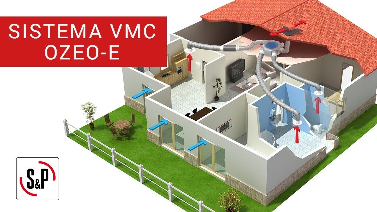 Cmo ventilar una vivienda con OZEOE Ecowatt de Soler