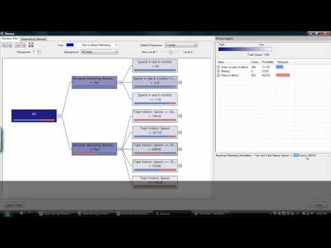 Creating Data Mining Structures & Predictive Models using the Excel Add-In  for SQL Server 2008