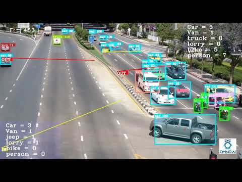Classified Directional Traffic Count [Vehicle Detection And Tracking]