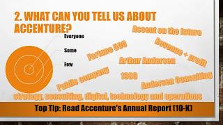 Top 5 Accenture Interview Questions and Answers