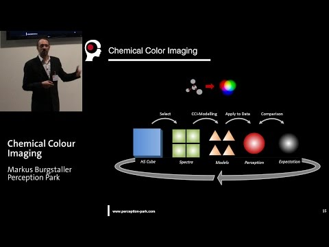 Chemical Colour Imaging (CCI) and hyperspectral imaging for industrial machine vision applications